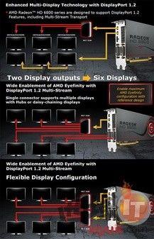 性能与功能双重较量 HD6000显卡决战DIRT3