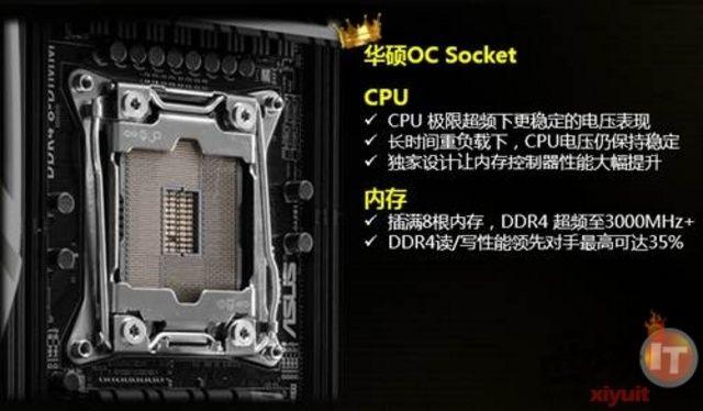榨干处理器性能 华硕独家技术OC Socket